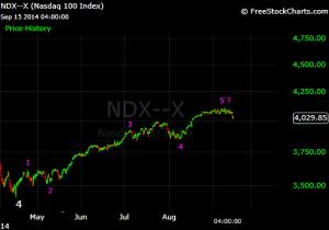 ndx 2014 wave 5
